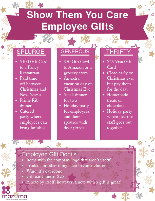 Show them you care employee gift ideas for every budget mazuma the holiday season is approaching and its the perfect time to show your employees what they download the employee gift negle Choice Image